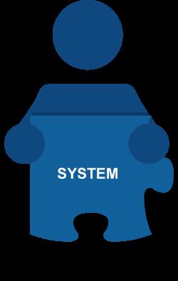 system_ikon